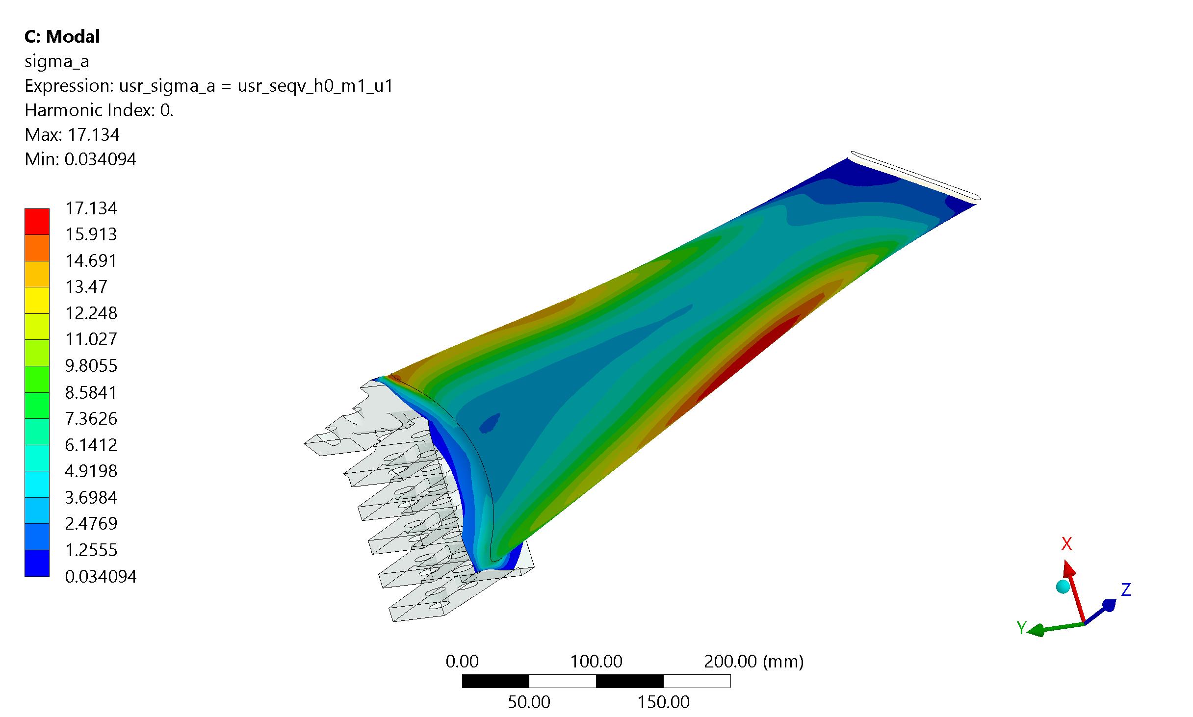 Výpočtové hodnocení kritičnosti korozních důlků na lopatkách parních turbín.